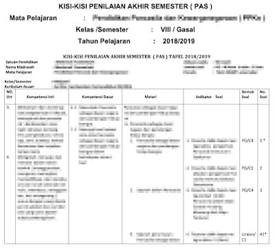 Kisi-kisi PAS 1 Bahasa Indonesia Kelas 8 Kurikulum 2013 ...