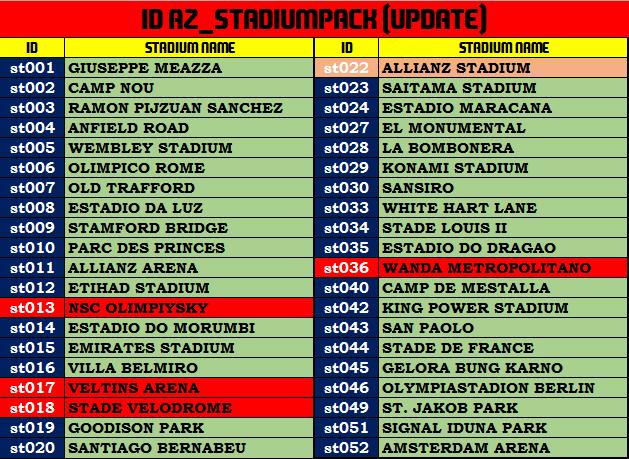 PES 2017 Stadium Pack Update dari Az Mods
