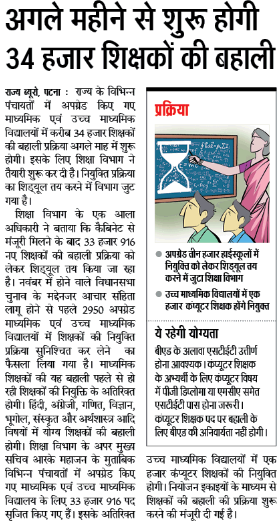 Bihar 34000 Teacher Recruitment 2020 Latest News in Hindi
