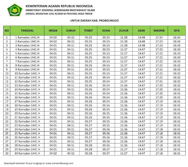 jadwal imsak waktu buka puasa Kabupaten Probolinggo 2020 m ramadhan 1441 h tomatalikuang.com