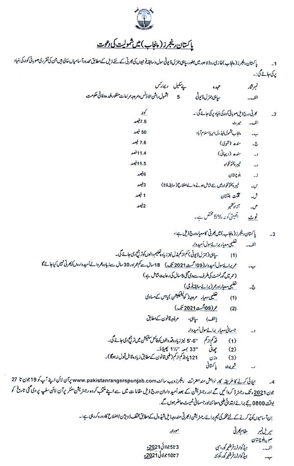 Pak Rangers Jobs 2021 pak rangers jobs 2021 online registration
