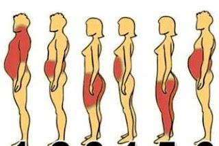Qababka ay dadka u cayilaan body building