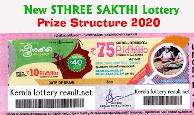 New Sthree Sakthi Kerala Lottery Prize Structure 2020