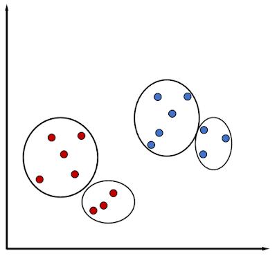 four_centroids_clusters