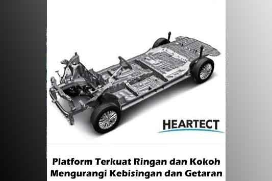 platform-ertiga-heartect