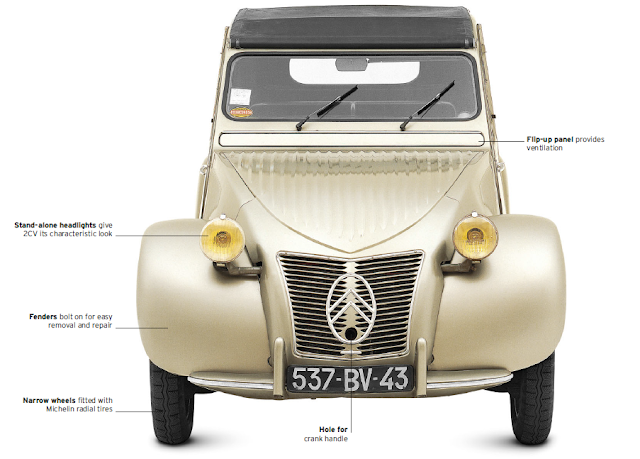 Citroën 2CV, classic cars