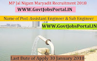 Madhya Pradesh Jal Nigam Maryadit Recruitment 2018 – 60 Assistant Engineer & Sub Engineer