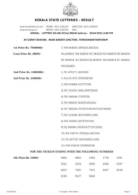 Kerala Lotteries Results 30-04-2021 Nirmal NR-222 Lottery Result