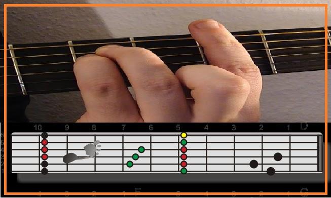 Lirik Dan Kunci Gitar Lagu Koleksi Chord Lagu Rock Kapak Lengkap