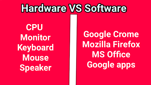 Difference between examples of software and hardware