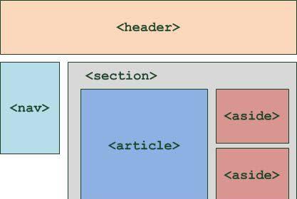 Cara membuat layout blog plus watermark keren