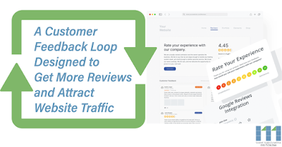A Customer Feedback Loop Designed to Get More Reviews and Attract Website Traffic