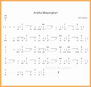 not angka lagu andika bhayangkari lagu wajib
