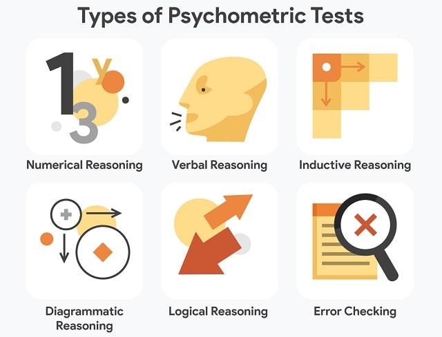 get best work candidates psychometric test employee psychological testing