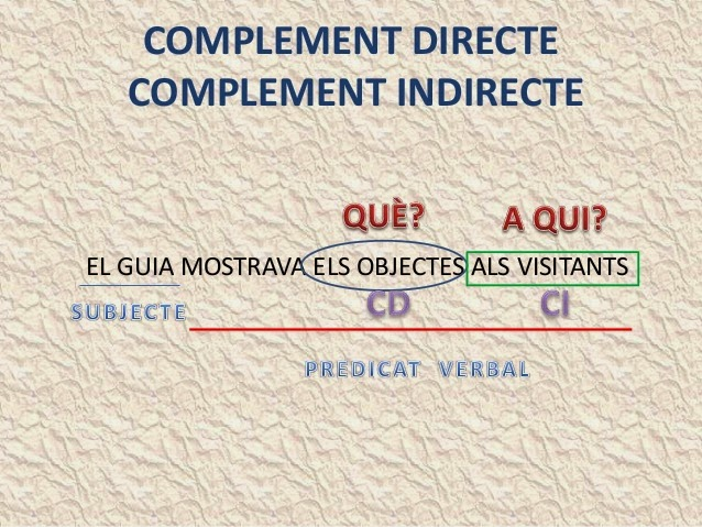 http://www.slideshare.net/selegancurso/substituci-pronominal-cd-ci-14615680