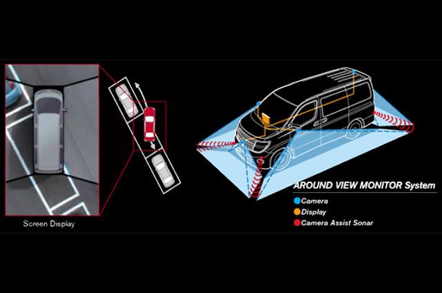 apa itu kamera 360 derajat pada mobil