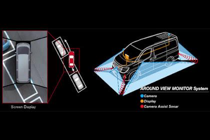 Apa Itu Kamera 360 Dejarat Pada Mobil