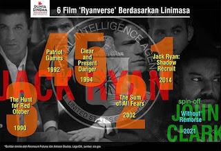 linimasa enam film ryanverse