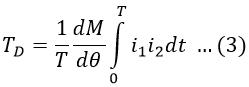 Electrodynamometer Type Wattmeter