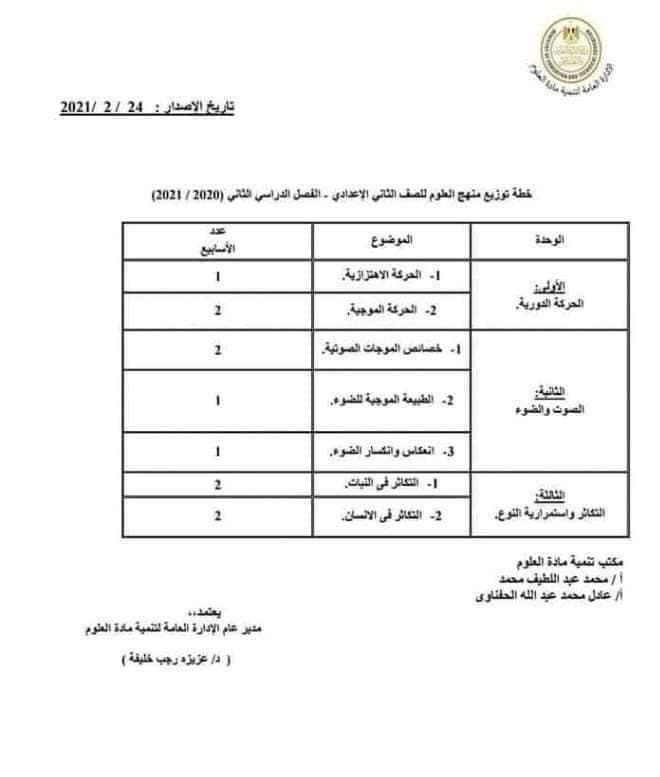 توزيع منهج الدراسات والعلوم الترم الثاني 2021 لصفوف اعدادي 2