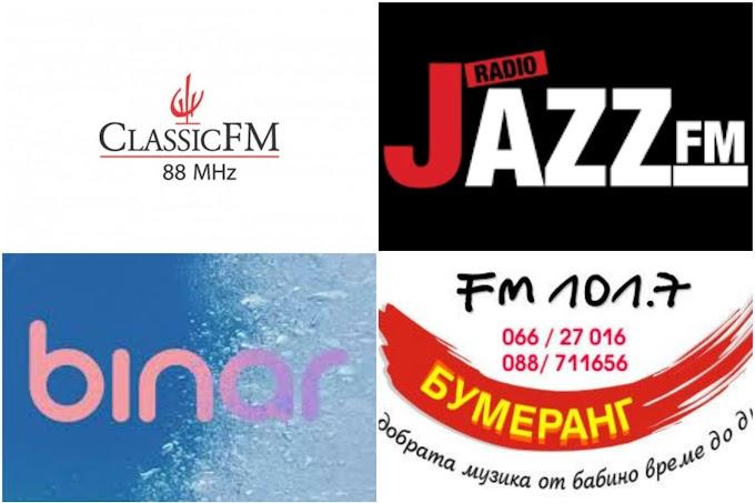 Други безплатни български радио станции