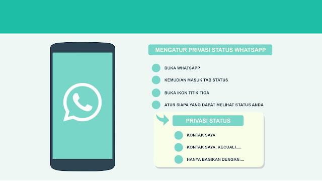 mengatur privasi whatsapp