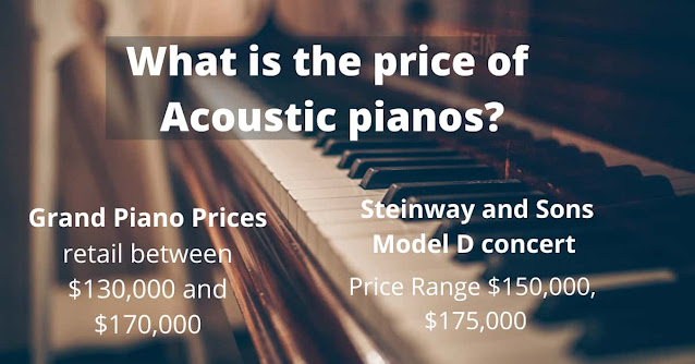 what is the price of acoustic piano