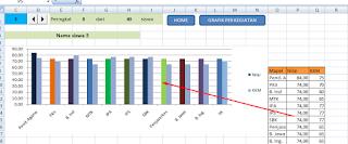 cara membuat grafik pada excel