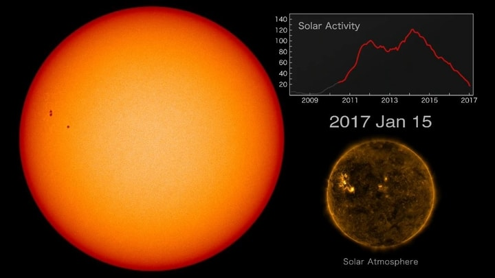 Image of the solar cycle, nasa space news 2020.