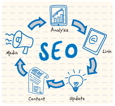 8 Killer SEO Tips for Website Ranking In Google Search Engine