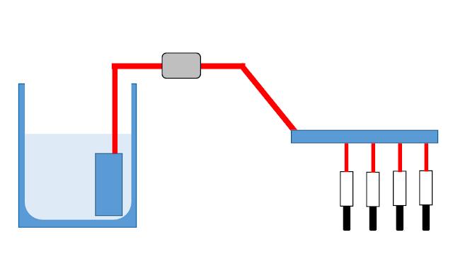 a  fuel line diagram of efi system