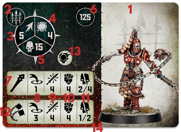 Mengel Miniatures: REVIEW: Warcry Starter Box