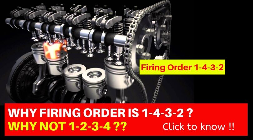 Mechanical Minds: KNOW WHY FIRING ORDER IS 1-4-3-2 , RATHER