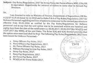 Army Navy Air force Revised Pay Structure - 7th pay commission pay scales