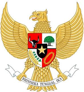Integrasi Nasional - Lambang Garuda Pancasila