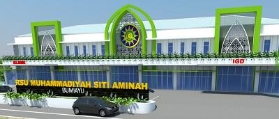 Jadwal Dokter RS Muhammadiyah Siti Aminah Bumiayu