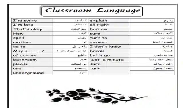 جميع كلمات منهج اللغة الانجليزية للصف الرابع الابتدائى الترم الاول 2021 فى 10صفحات فقط