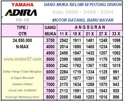 Yamaha-NMax-Daftar-Harga-Adira-0916