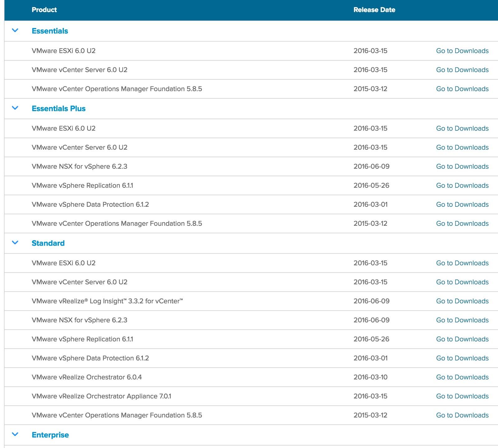 vmware vcloud suite 7 keygen
