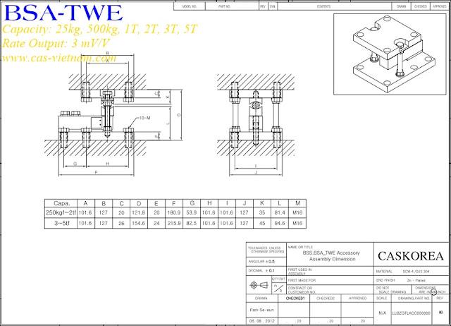 BSA-TWE-Dimension