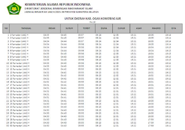 Jadwal Imsakiyah Ramadhan 1442 H Kabupaten Ogan Komering Ilir, Provinsi Sumatera Selatan