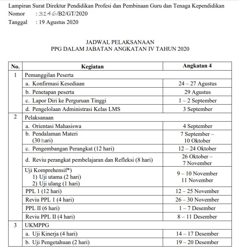 gambar jadwal ppg dalam jabatan 2020
