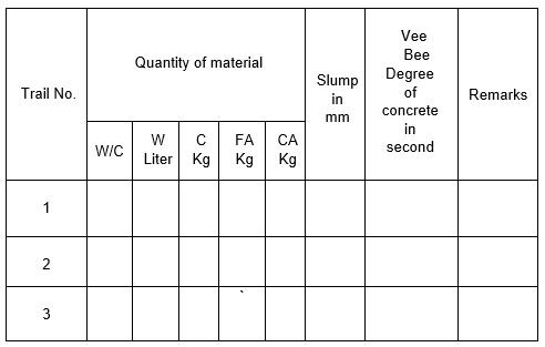Vee-Bee Consistometer Test Procedure, Workability of Concrete