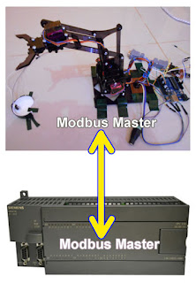 Modbus Arduino Robot Arm MeArm and PLC