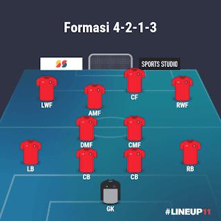 Formasi 4-2-1-3 AC Milan di PES 2021