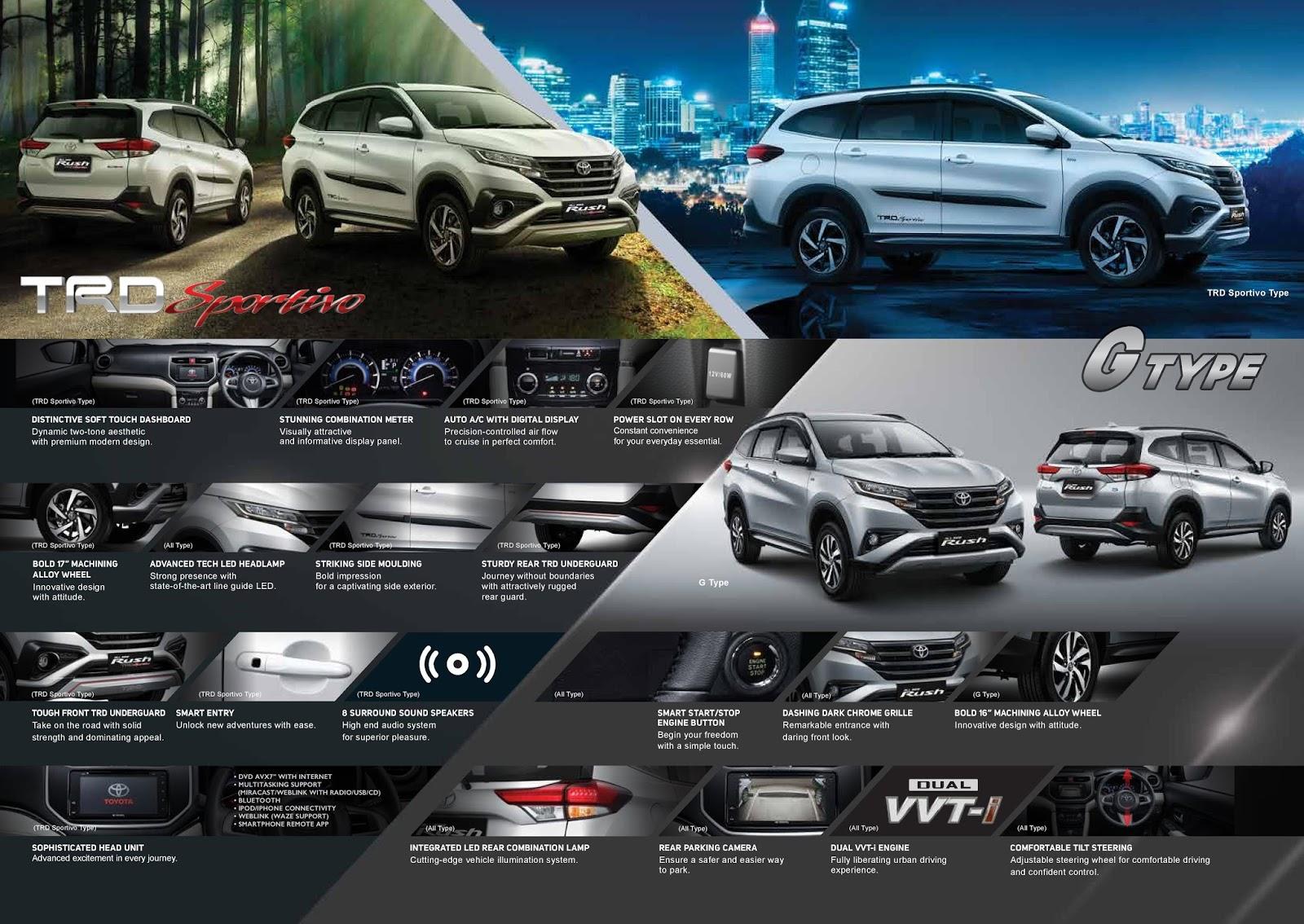 Toyota Rush Pekanbaru