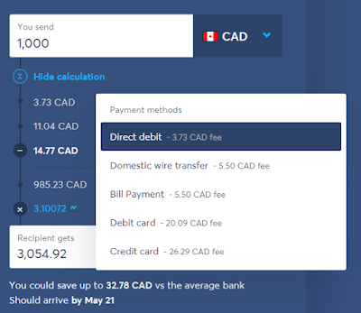 TransferWise Payment Options