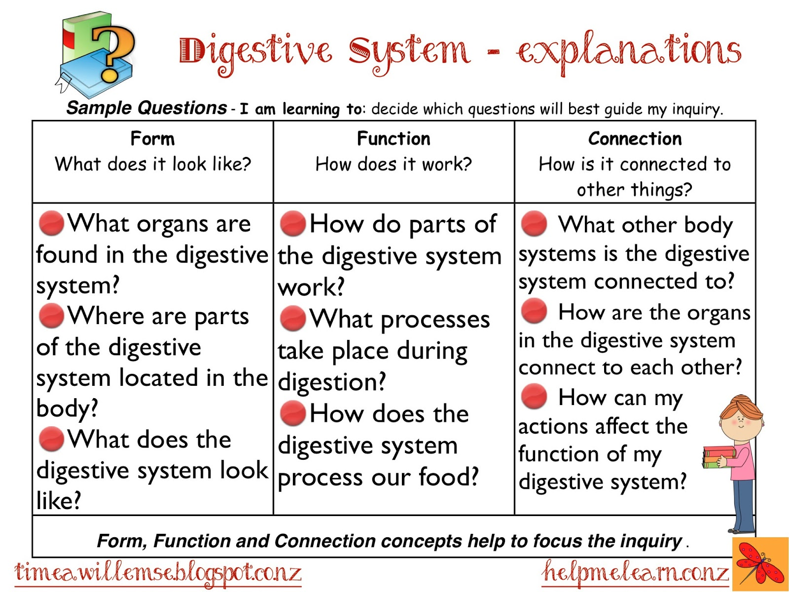 One Teacher S Journey Body Systems 5