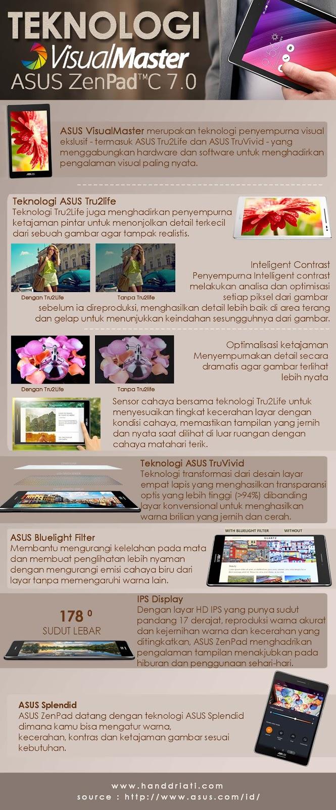 teknologi-visual-master-asus-zenpad-c- 7