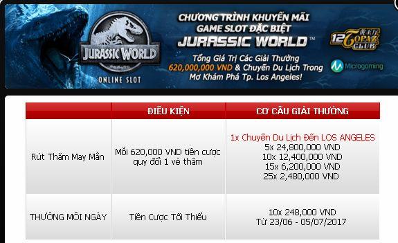 Tận hưởng chuyến du lich nếu thắng giải trong game Jurassic World